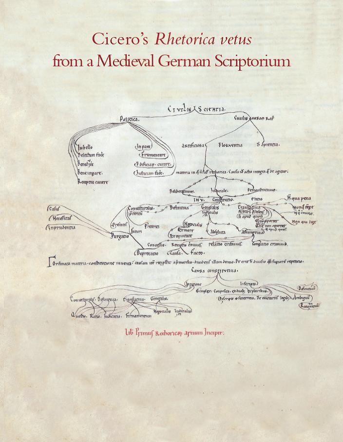 Cicero's Rethorica vetus from a Medieval German Scriptorium
